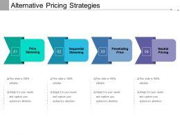 Alternative Pricing Strategies