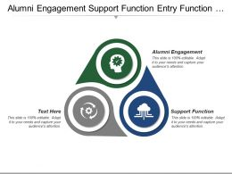 Alumni Engagement Support Function Entry Function Learning Organization