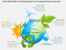 Am Earth With Water Drop Windmill And Sun Ecological Energy Production Powerpoint Template
