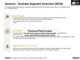 Amazon Business Segment Overview 2018