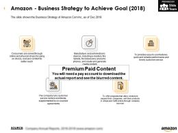 Amazon Business Strategy To Achieve Goal 2018