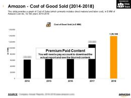 Amazon Cost Of Good Sold 2014-2018