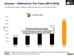 Amazon Fulfilment For Five Years 2014-2018
