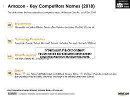 Amazon Key Competitors Names 2018