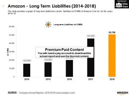 Amazon Long Term Liabilities 2014-2018