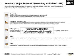 Amazon Major Revenue Generating Activities 2018