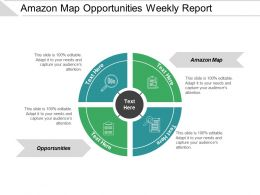 Amazon Map Opportunities Weekly Report Breach Management Social Security Cpb