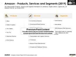 Amazon Products Services And Segments 2019