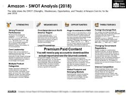 Amazon Swot Analysis 2018