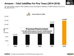 Amazon Total Liabilities For Five Years 2014-2018