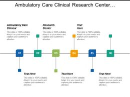 Ambulatory Care Clinical Clinical Research Center Developing World
