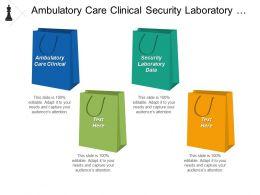 Ambulatory Care Clinical Security Laboratory Data Interpretation Results Cpb