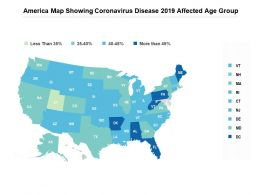 America Map Showing Coronavirus Disease 2019 Affected Age Group