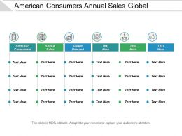 American Consumers Annual Sales Global Demand Marketing Report Cpb