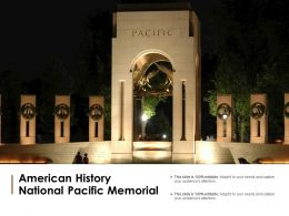 American History National Pacific Memorial
