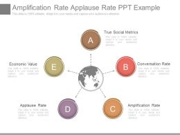 Amplification Rate Applause Rate Ppt Example