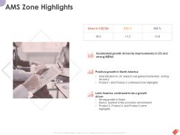 AMS Zone Highlights Ppt Powerpoint Presentation Gallery Show