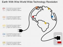 An Earth With Wire World Wide Technology Revolution Powerpoint Template
