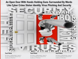 An Open Door With Hands Holding Guns Surrounded By Words Like Cyber Crime Stolen Identity Virus Phishing Security