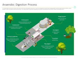 Anaerobic Digestion Process Biogas Ppt Powerpoint Presentation Show Layout
