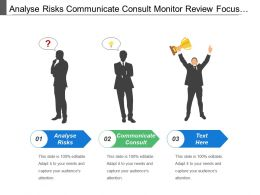 Analyse Risks Communicate Consult Monitor Review Focus Work