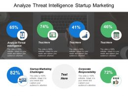 Analyse Threat Intelligence Start Up Marketing Challenges Corporate Responsibility Cpb
