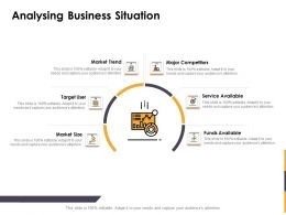 Analysing Business Situation Ppt Powerpoint Presentation Model Template