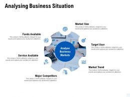 Analysing Business Situation Service Available Ppt Powerpoint Presentation Outline