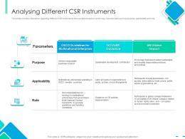 Analysing Different CSR instruments Integrating CSR Ppt Download