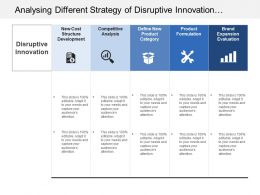 Analysing Different Strategy Of Disruptive Innovation Of New Cost Structure Development And Analysis