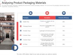 Analysing Product Packaging Materials Stock Inventory Management Ppt Elements
