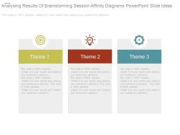 Analysing Results Of Brainstorming Session Affinity Diagrams Powerpoint Slide Ideas