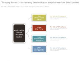 Analysing Results Of Brainstorming Session Moscow Analysis Powerpoint Slide Download