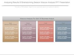 Analysing Results Of Brainstorming Session Moscow Analysis Ppt Presentation