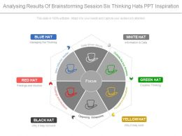 Analysing Results Of Brainstorming Session Six Thinking Hats Ppt Inspiration