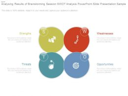 Analysing Results Of Brainstorming Session Swot Analysis Powerpoint Slide Presentation Sample