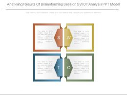 Analysing Results Of Brainstorming Session Swot Analysis Ppt Model