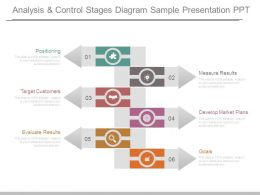 Analysis And Control Stages Diagram Sample Presentation Ppt