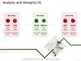 Analysis And Design Commerce Ecommerce Solutions Ppt Structure