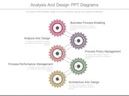 Analysis And Design Ppt Diagrams