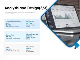 Analysis And Design Registered Via Ppt Powerpoint Presentation Summary Example Topics
