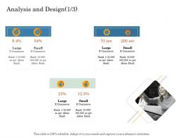 Analysis And Design S76 Online Trade Management Ppt Icons