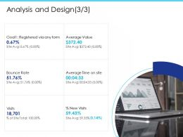 Analysis And Design Time M2021 Ppt Powerpoint Presentation Layouts Elements