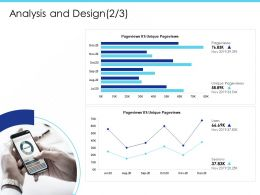 Analysis And Design Unique M2020 Ppt Powerpoint Presentation Pictures Graphic Images