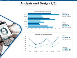 Analysis And Design Unique Pageviews Ppt Powerpoint Presentation Layouts Inspiration