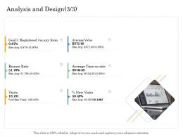 Analysis And Design Value Online Trade Management Ppt Inspiration