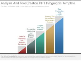 Analysis And Tool Creation Ppt Infographic Template