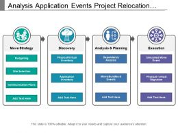 Analysis Application Events Project Relocation Plan With Icons