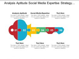 Analysis Aptitude Social Media Expertise Strategy Investment Sourcing