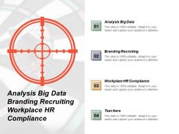 Analysis Big Data Branding Recruiting Workplace Hr Compliance Cpb